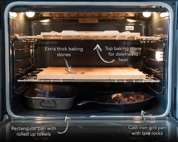Diagrama que muestra hornear con herramientas de vapor.